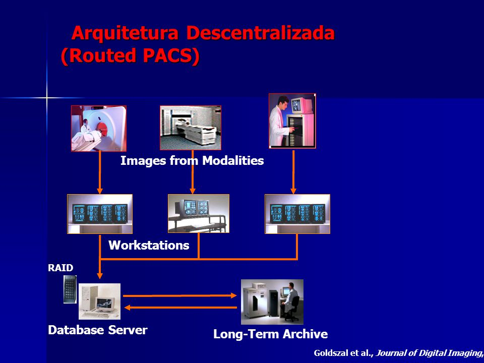 Arquitetura Descentralizada (Routed PACS) Arquitetura Descentralizada (Routed PACS) Goldszal et al., Journal of Digital Imaging, 2001 Database Server RAID Long-Term Archive Images from Modalities Workstations