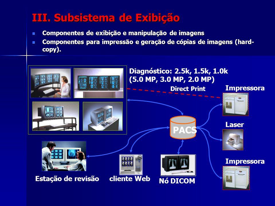 III. Subsistema de Exibição Componentes de exibição e manipulação de imagens Componentes de exibição e manipulação de imagens Componentes para impress
