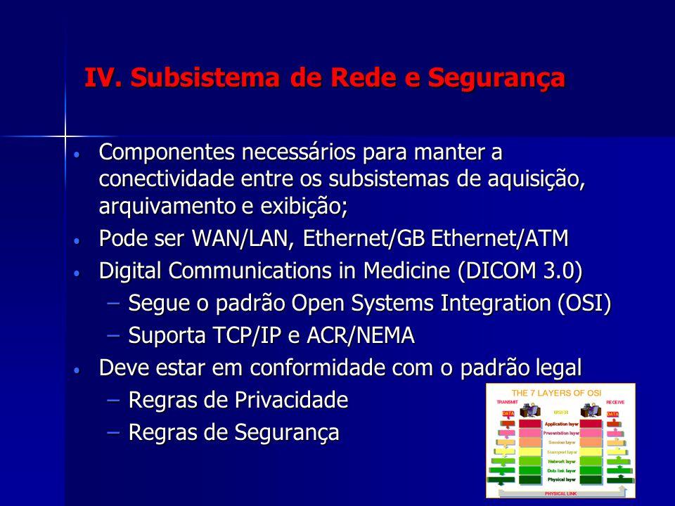 IV. Subsistema de Rede e Segurança Componentes necessários para manter a conectividade entre os subsistemas de aquisição, arquivamento e exibição; Com