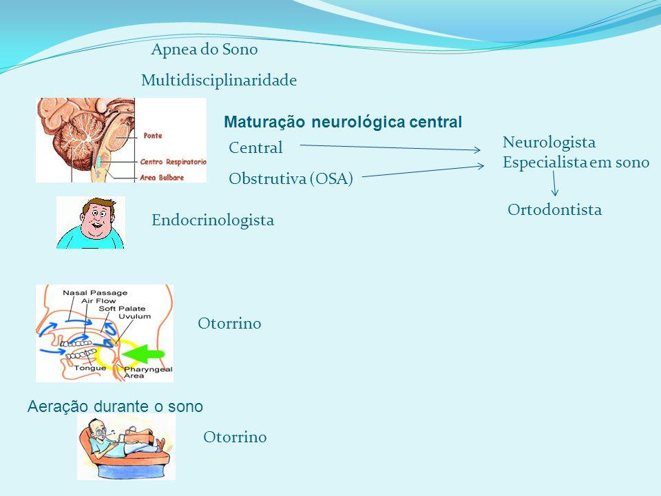 Apnea do Sono Multidisciplinaridade Otorrino Endocrinologista Maturação neurológica central Central Aeração durante o sono Otorrino Obstrutiva (OSA) Ortodontista Neurologista Especialista em sono
