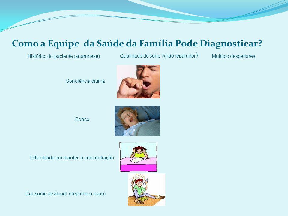 Como a Equipe da Saúde da Família Pode Diagnosticar.