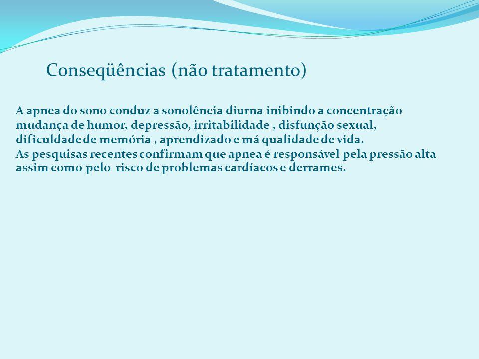 Conseqüências (não tratamento) A apnea do sono conduz a sonolência diurna inibindo a concentração mudança de humor, depressão, irritabilidade, disfunção sexual, dificuldade de memória, aprendizado e má qualidade de vida.