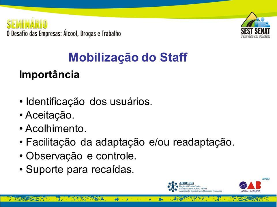 Mobilização do Staff Importância Identificação dos usuários.
