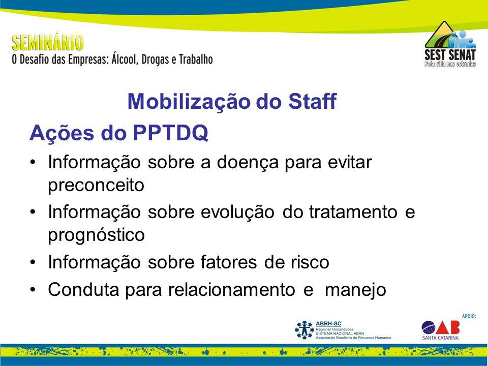 Mobilização do Staff Ações do PPTDQ Informação sobre a doença para evitar preconceito Informação sobre evolução do tratamento e prognóstico Informação sobre fatores de risco Conduta para relacionamento e manejo