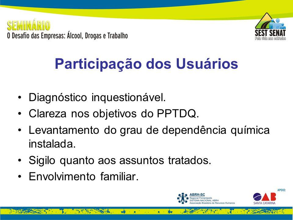 Participação dos Usuários Diagnóstico inquestionável.