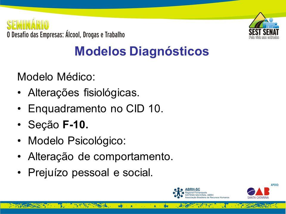 Modelos Diagnósticos Modelo Médico: Alterações fisiológicas.