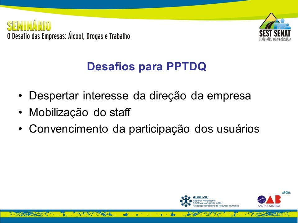 Desafios para PPTDQ Despertar interesse da direção da empresa Mobilização do staff Convencimento da participação dos usuários