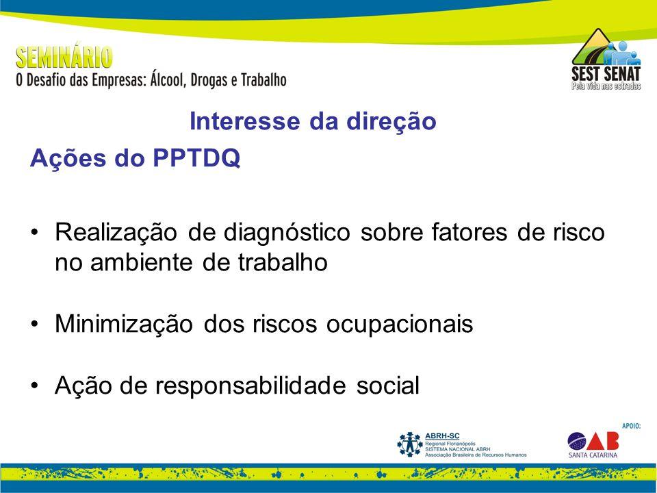Interesse da direção Ações do PPTDQ Realização de diagnóstico sobre fatores de risco no ambiente de trabalho Minimização dos riscos ocupacionais Ação de responsabilidade social