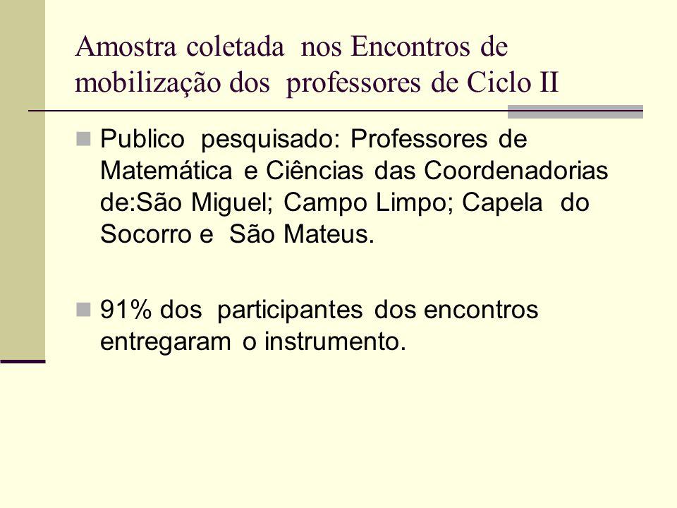 Amostra coletada nos Encontros de mobilização dos professores de Ciclo II Publico pesquisado: Professores de Matemática e Ciências das Coordenadorias