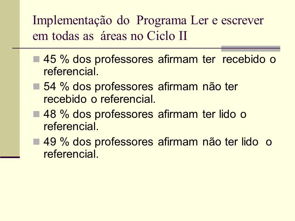 Implementação do Programa Ler e escrever em todas as áreas no Ciclo II 45 % dos professores afirmam ter recebido o referencial. 54 % dos professores a