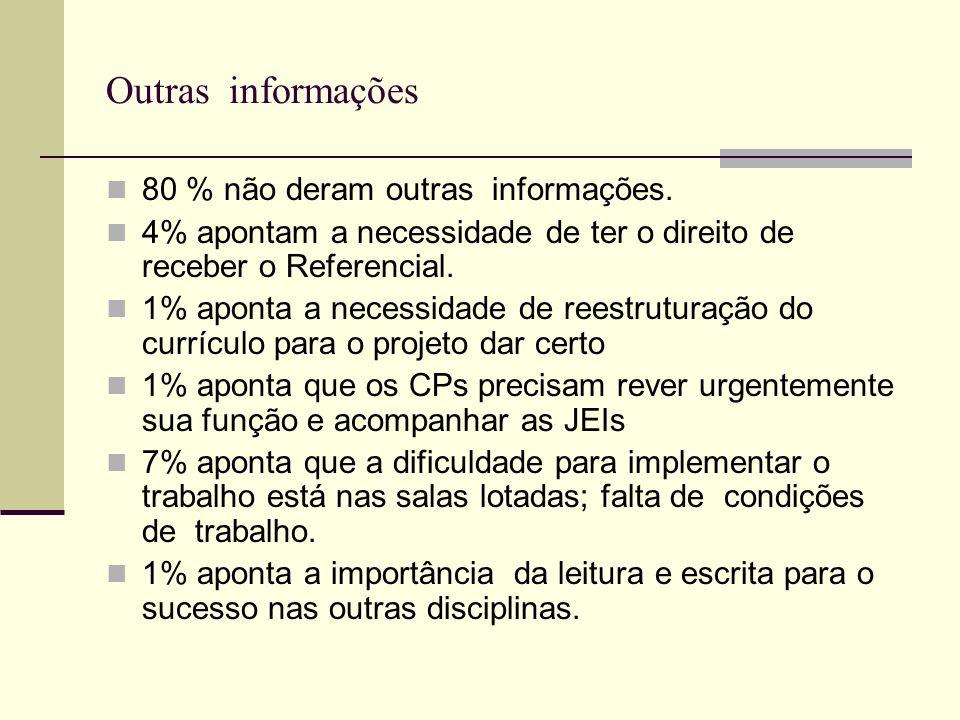 Outras informações 80 % não deram outras informações. 4% apontam a necessidade de ter o direito de receber o Referencial. 1% aponta a necessidade de r