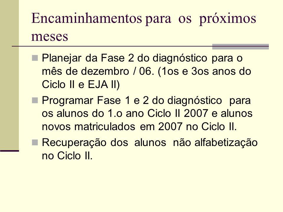 Encaminhamentos para os próximos meses Planejar da Fase 2 do diagnóstico para o mês de dezembro / 06. (1os e 3os anos do Ciclo II e EJA II) Programar