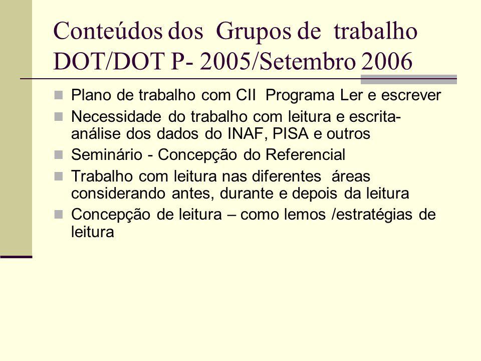 Conteúdos dos Grupos de trabalho DOT/DOT P- 2005/Setembro 2006 Plano de trabalho com CII Programa Ler e escrever Necessidade do trabalho com leitura e