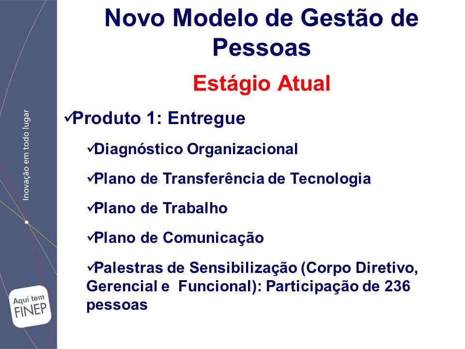 Novo Modelo de Gestão de Pessoas Estágio Atual Produto 1: Entregue Diagnóstico Organizacional Plano de Transferência de Tecnologia Plano de Trabalho Plano de Comunicação Palestras de Sensibilização (Corpo Diretivo, Gerencial e Funcional): Participação de 236 pessoas