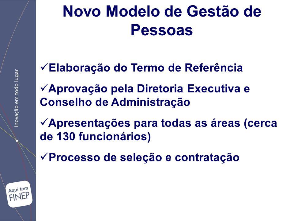 Novo Modelo de Gestão de Pessoas Elaboração do Termo de Referência Aprovação pela Diretoria Executiva e Conselho de Administração Apresentações para todas as áreas (cerca de 130 funcionários) Processo de seleção e contratação