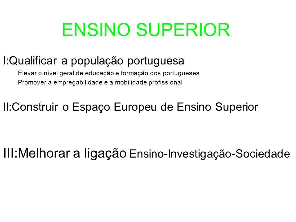 I:Qualificar a população portuguesa Elevar o nível geral de educação e formação dos portugueses Promover a empregabilidade e a mobilidade profissional II:Construir o Espaço Europeu de Ensino Superior III:Melhorar a ligação Ensino-Investigação-Sociedade ENSINO SUPERIOR