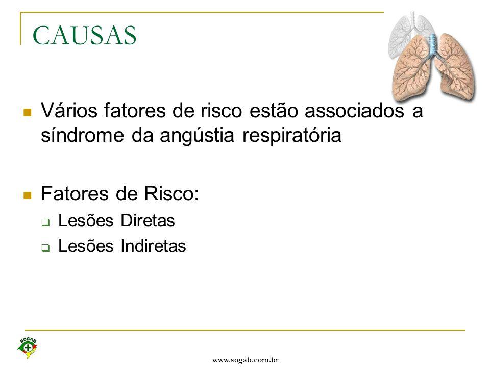 www.sogab.com.br CAUSAS Vários fatores de risco estão associados a síndrome da angústia respiratória Fatores de Risco:  Lesões Diretas  Lesões Indir