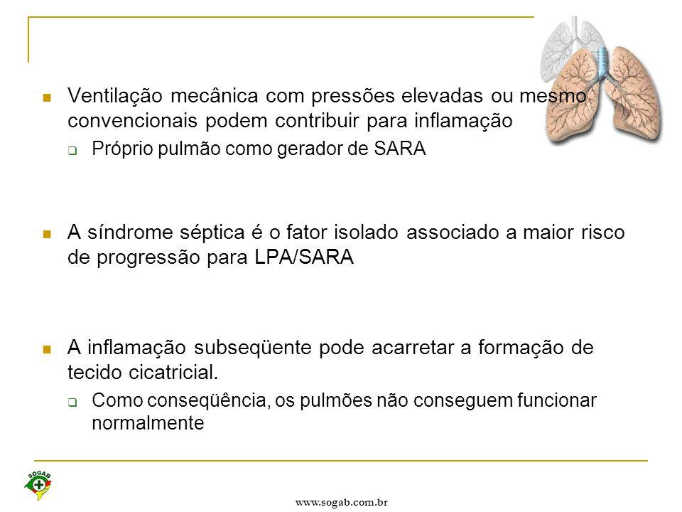 www.sogab.com.br Ventilação mecânica com pressões elevadas ou mesmo convencionais podem contribuir para inflamação  Próprio pulmão como gerador de SA