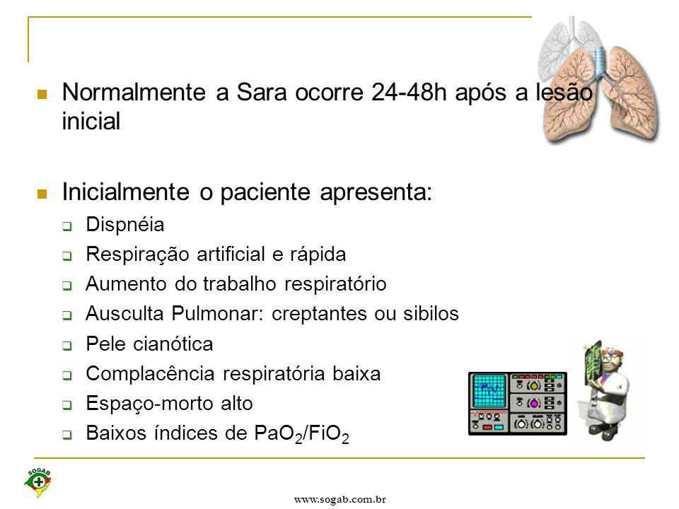 www.sogab.com.br Normalmente a Sara ocorre 24-48h após a lesão inicial Inicialmente o paciente apresenta:  Dispnéia  Respiração artificial e rápida