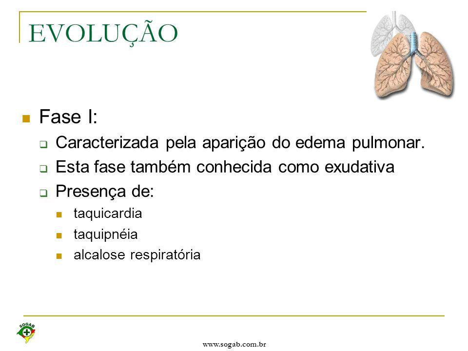 www.sogab.com.br EVOLUÇÃO Fase I:  Caracterizada pela aparição do edema pulmonar.  Esta fase também conhecida como exudativa  Presença de: taquicar