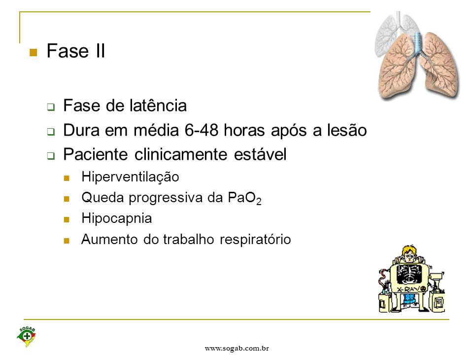 www.sogab.com.br Fase II  Fase de latência  Dura em média 6-48 horas após a lesão  Paciente clinicamente estável Hiperventilação Queda progressiva