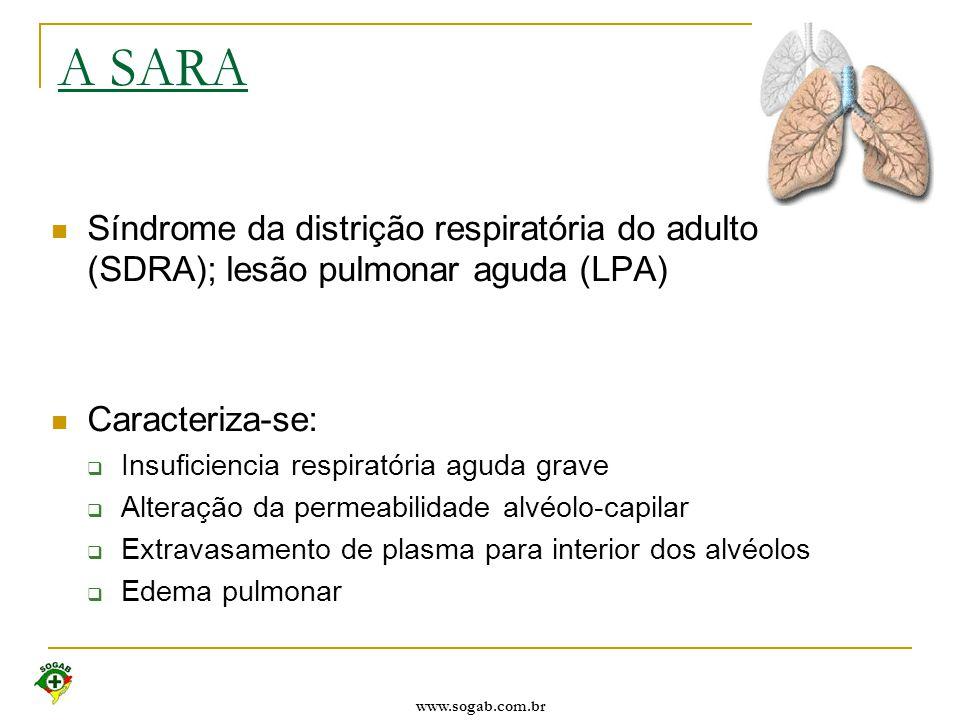 www.sogab.com.br A SARA Síndrome da distrição respiratória do adulto (SDRA); lesão pulmonar aguda (LPA) Caracteriza-se:  Insuficiencia respiratória a
