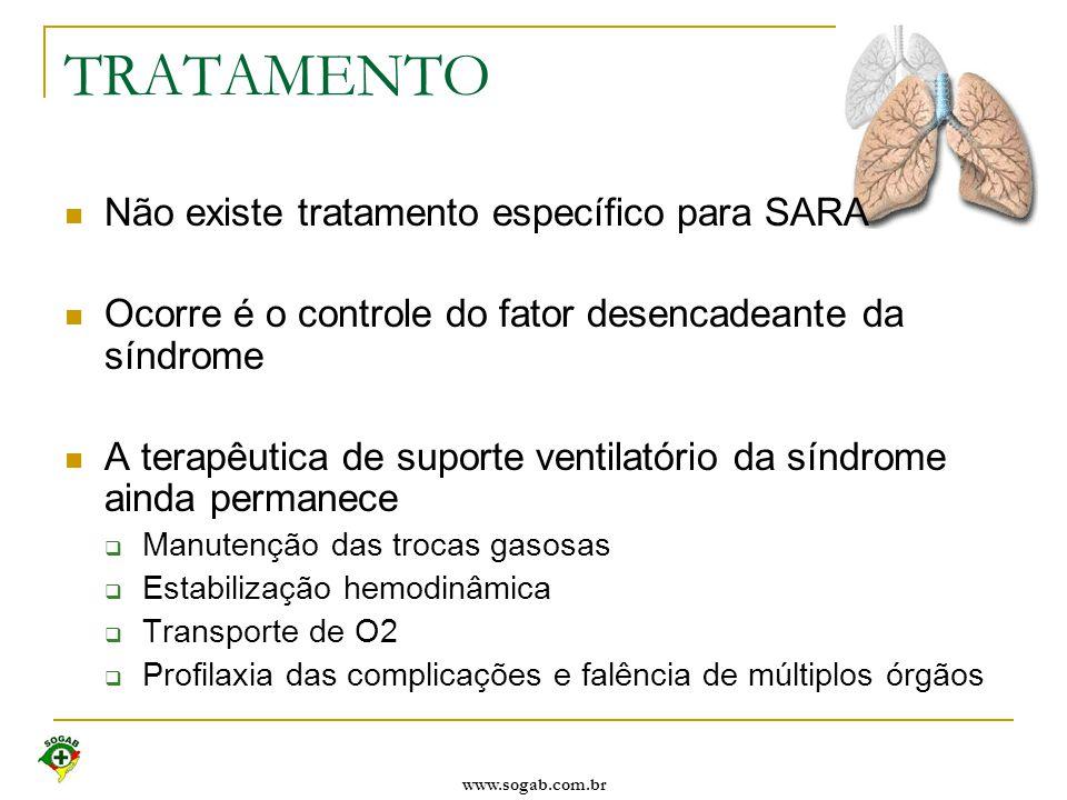 www.sogab.com.br TRATAMENTO Não existe tratamento específico para SARA Ocorre é o controle do fator desencadeante da síndrome A terapêutica de suporte