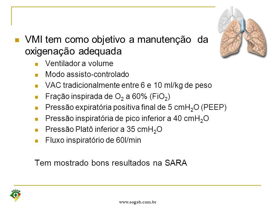 www.sogab.com.br VMI tem como objetivo a manutenção da oxigenação adequada Ventilador a volume Modo assisto-controlado VAC tradicionalmente entre 6 e