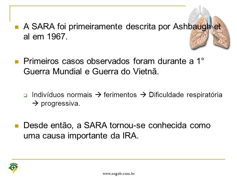 www.sogab.com.br A SARA foi primeiramente descrita por Ashbaugh et al em 1967. Primeiros casos observados foram durante a 1° Guerra Mundial e Guerra d