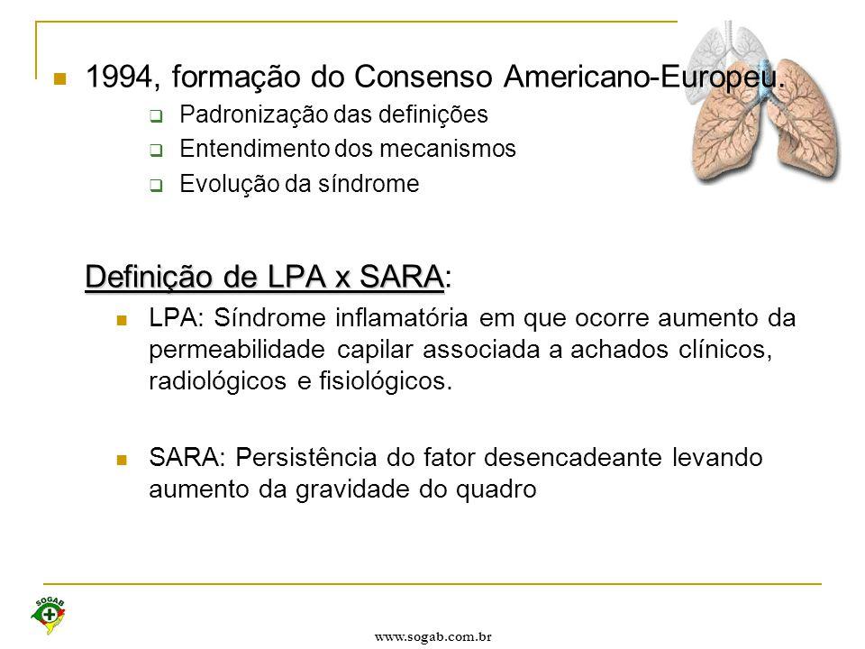 www.sogab.com.br 1994, formação do Consenso Americano-Europeu.  Padronização das definições  Entendimento dos mecanismos  Evolução da síndrome Defi