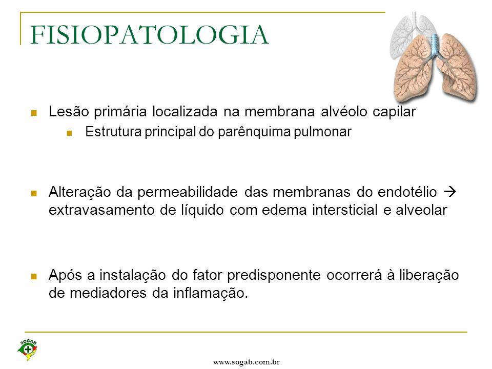 www.sogab.com.br FISIOPATOLOGIA Lesão primária localizada na membrana alvéolo capilar Estrutura principal do parênquima pulmonar Alteração da permeabi