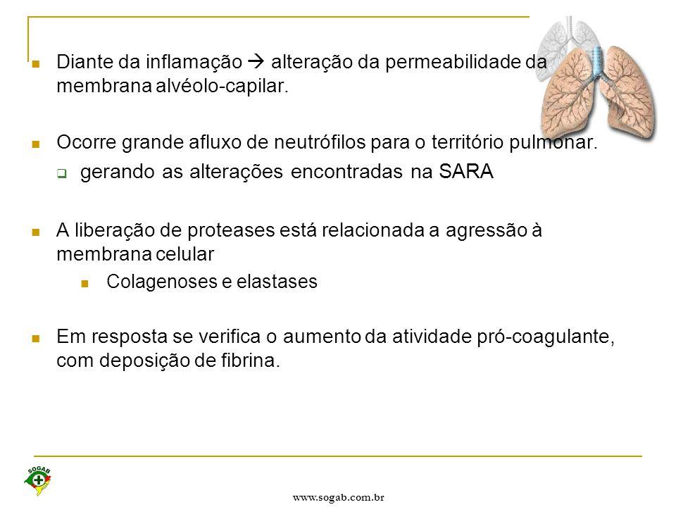 www.sogab.com.br Diante da inflamação  alteração da permeabilidade da membrana alvéolo-capilar. Ocorre grande afluxo de neutrófilos para o território
