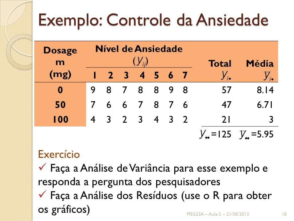 Exemplo: Controle da Ansiedade ME623A – Aula 5 – 21/08/201318 Dosage m (mg) Nível de Ansiedade ( ) TotalMédia 1234567 09878898578.14 507667876476.71 1004323432213 =125=5.95 Exercício Faça a Análise de Variância para esse exemplo e responda a pergunta dos pesquisadores Faça a Análise dos Resíduos (use o R para obter os gráficos)