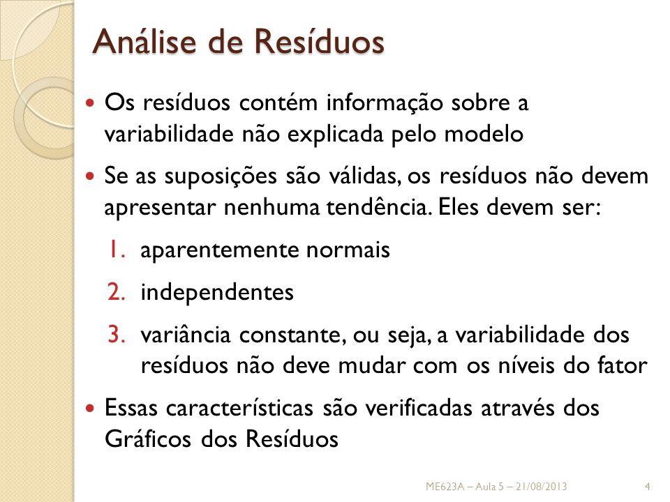 Análise de Resíduos Os resíduos contém informação sobre a variabilidade não explicada pelo modelo Se as suposições são válidas, os resíduos não devem apresentar nenhuma tendência.