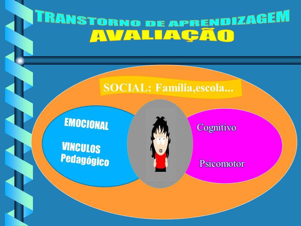 Equipe multiprofissional: Neurologista e outros...