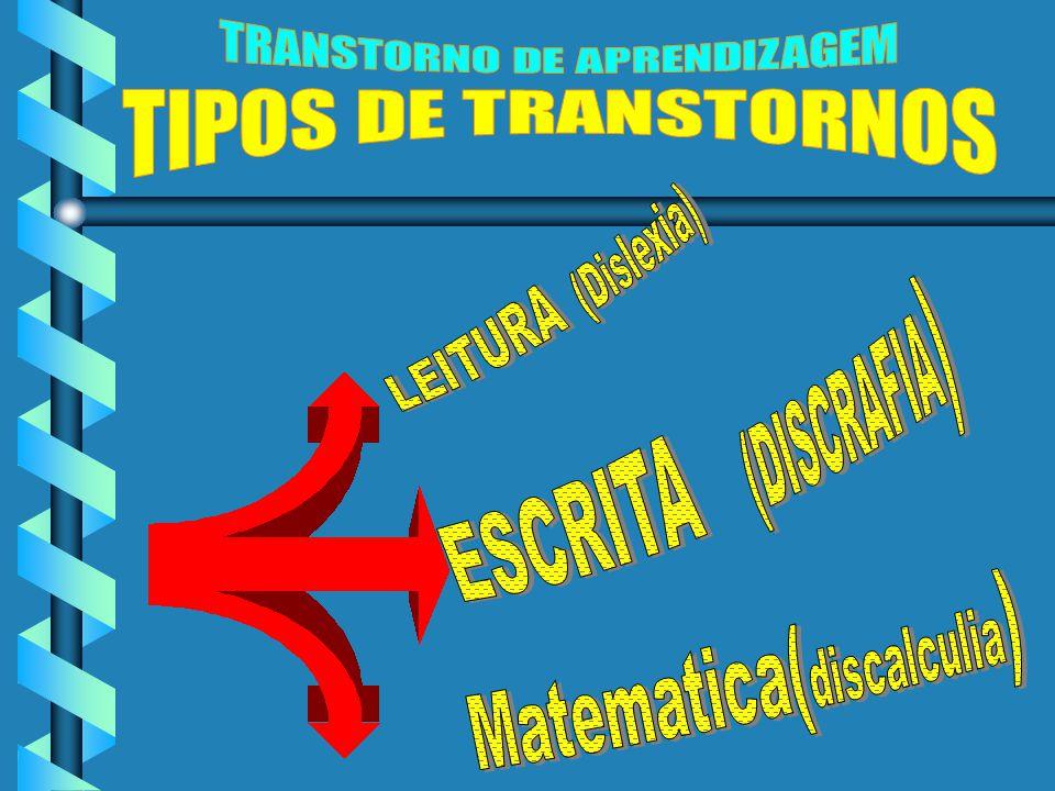 Os transtornos de aprendizagem, descritos nos dois principais manuais internacionais de diagnóstico (CID-10 e o DSMIV-TR) são de três tipos: de leitura, da expressão escrita(ou soletração) e das habilidades matemáticas, que podem se manifestar em graus diferentes.
