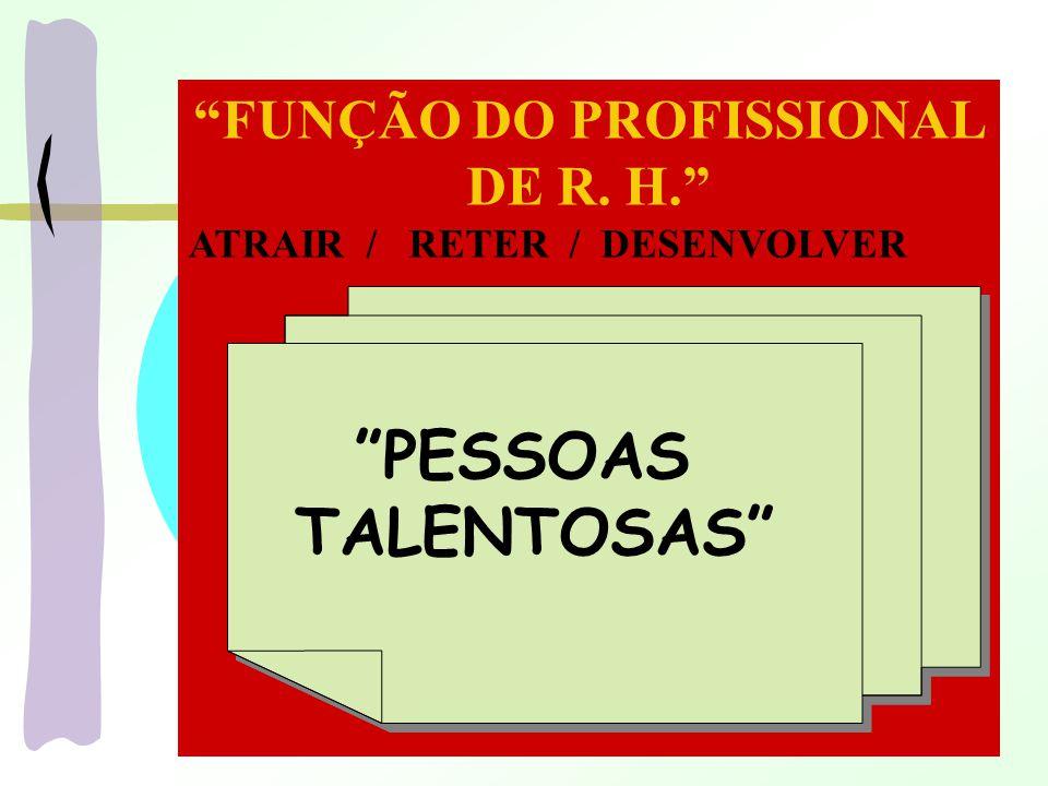 """""""FUNÇÃO DO PROFISSIONAL DE R. H."""" ATRAIR / RETER / DESENVOLVER Erich Fromm """"PESSOAS TALENTOSAS"""" """"PESSOAS TALENTOSAS"""""""