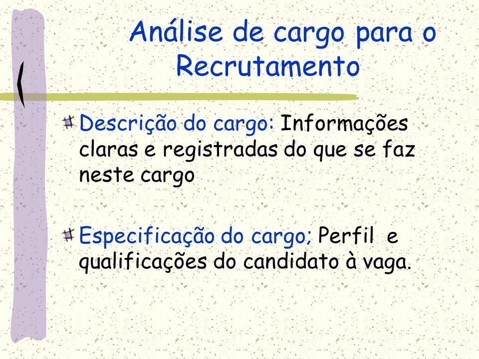 Análise de cargo para o Recrutamento Descrição do cargo: Informações claras e registradas do que se faz neste cargo Especificação do cargo; Perfil e qualificações do candidato à vaga.