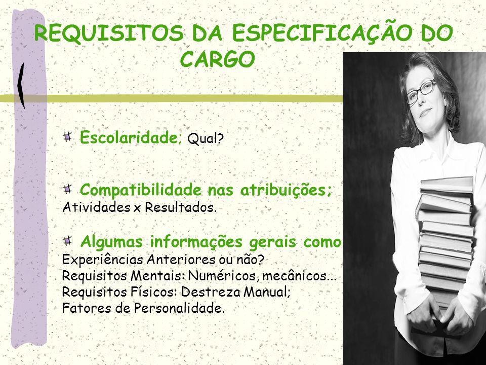 REQUISITOS DA ESPECIFICAÇÃO DO CARGO Escolaridade; Qual.
