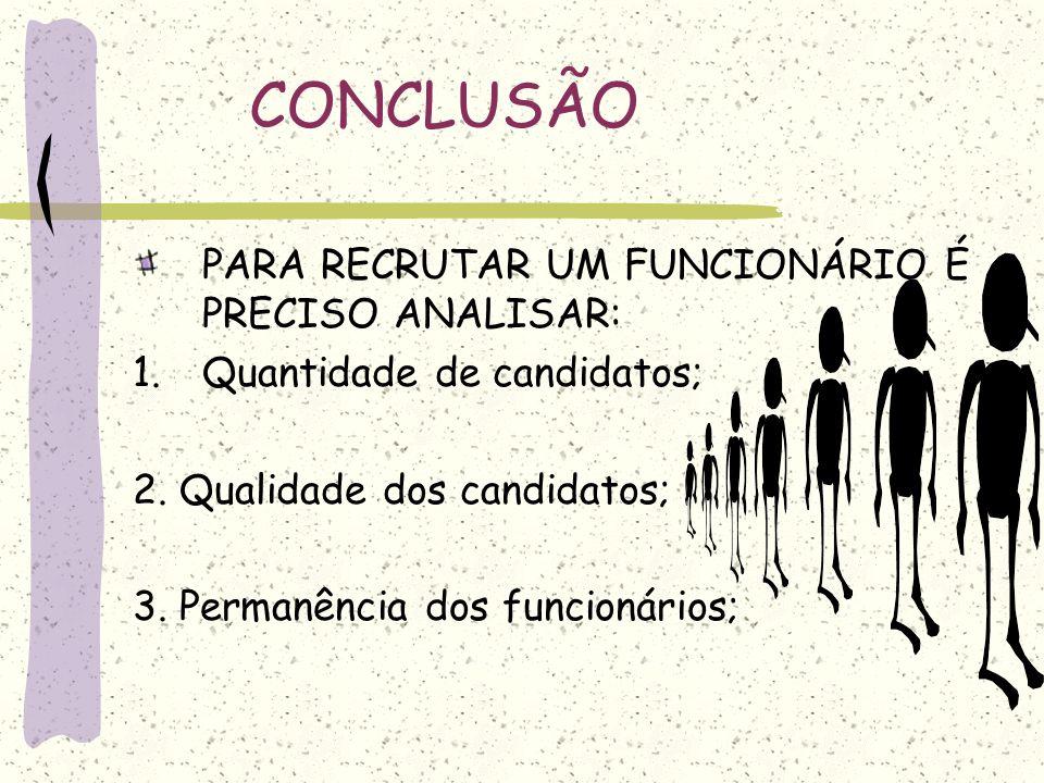 CONCLUSÃO PARA RECRUTAR UM FUNCIONÁRIO É PRECISO ANALISAR: 1.Quantidade de candidatos; 2. Qualidade dos candidatos; 3. Permanência dos funcionários;