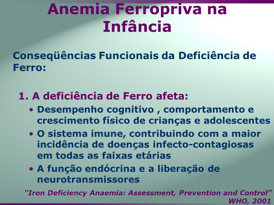 Anemia Ferropriva na Infância Conseqüências Funcionais da Deficiência de Ferro: 1. A deficiência de Ferro afeta: Desempenho cognitivo, comportamento e