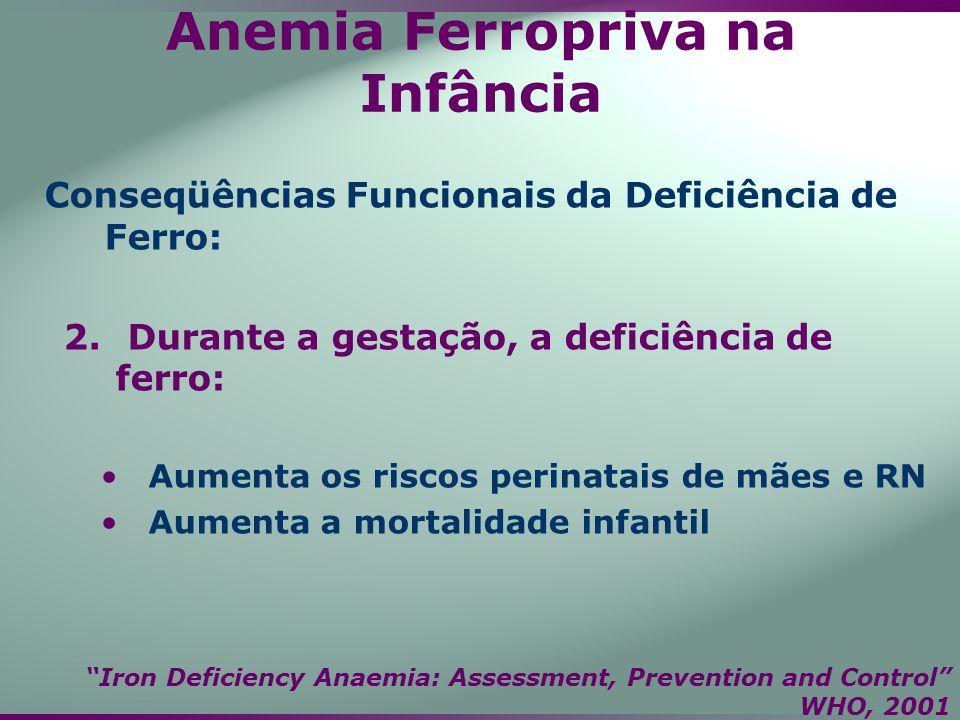 Anemia Ferropriva na Infância Conseqüências Funcionais da Deficiência de Ferro: 2. Durante a gestação, a deficiência de ferro: Aumenta os riscos perin