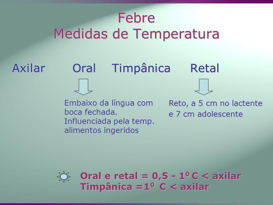 Febre Medidas de Temperatura Axilar Oral Timpânica Retal Reto, a 5 cm no lactente e 7 cm adolescente Embaixo da língua com boca fechada. Influenciada