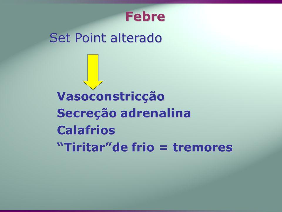 """Vasoconstricção Secreção adrenalina Calafrios """"Tiritar""""de frio = tremores Set Point alterado Febre"""