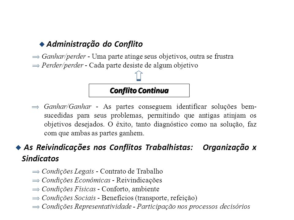  Resultados do Conflito