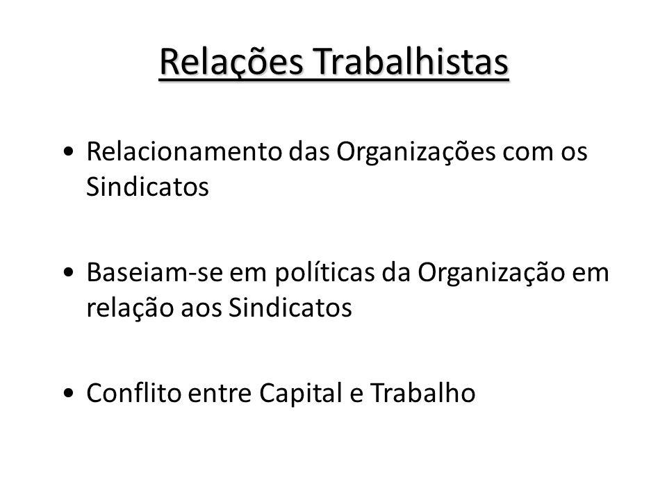 Relações Trabalhistas Relacionamento das Organizações com os Sindicatos Baseiam-se em políticas da Organização em relação aos Sindicatos Conflito entre Capital e Trabalho