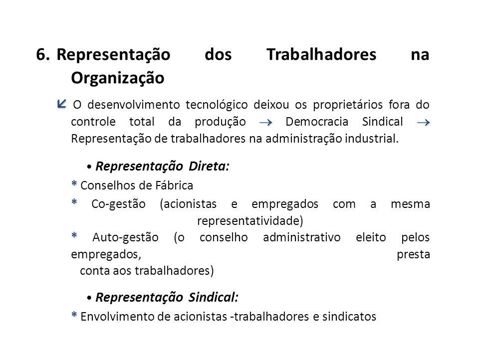 6.Representação dos Trabalhadores na Organização    O desenvolvimento tecnológico deixou os proprietários fora do controle total da produção  Democracia Sindical  Representação de trabalhadores na administração industrial.