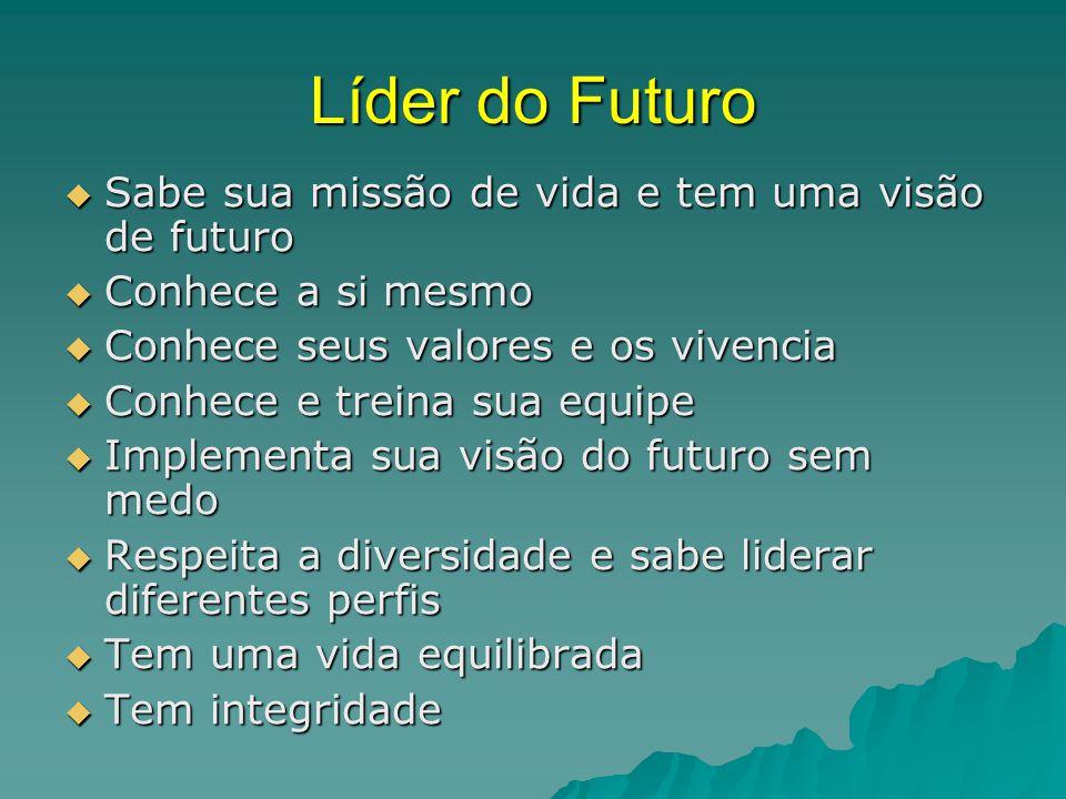 Líder do Futuro  Sabe sua missão de vida e tem uma visão de futuro  Conhece a si mesmo  Conhece seus valores e os vivencia  Conhece e treina sua e