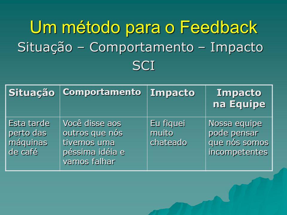 Um método para o Feedback Situação – Comportamento – Impacto SCI SituaçãoComportamentoImpacto Impacto na Equipe Esta tarde perto das máquinas de café