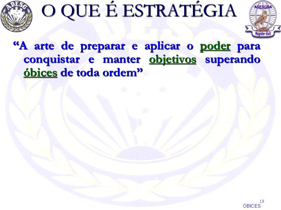 """O QUE É ESTRATÉGIA """"A arte de preparar e aplicar o poder para conquistar e manter objetivos superando óbices de toda ordem"""" ÓBICES 18"""